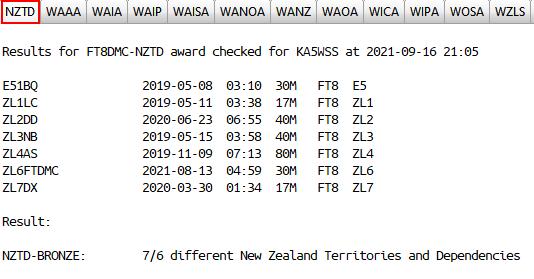 NZTD Award credits